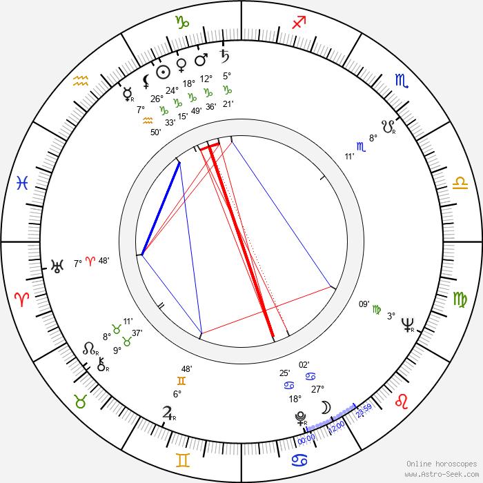 Michiyo Aratama - Birth horoscope chart