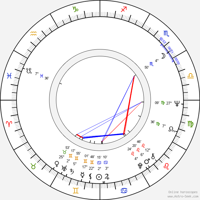 Mick Fleetwood - Birth horoscope chart