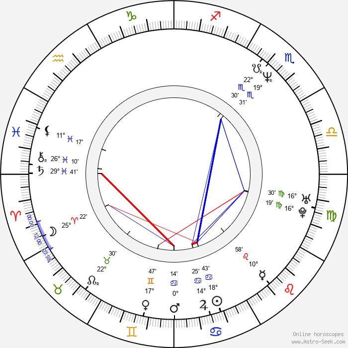 Mick Molloy - Birth horoscope chart