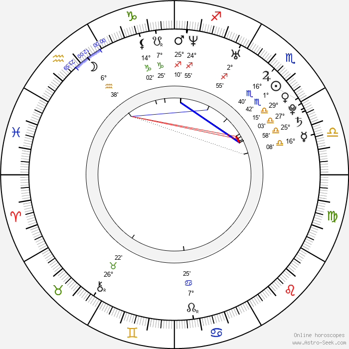 Mickaël Tavares - Birth horoscope chart