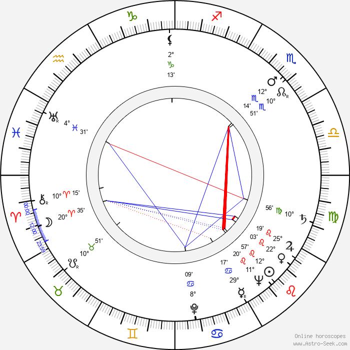 Mickey Shaughnessy - Birth horoscope chart