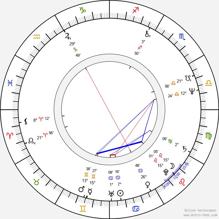 Micky Arison - Birth horoscope chart
