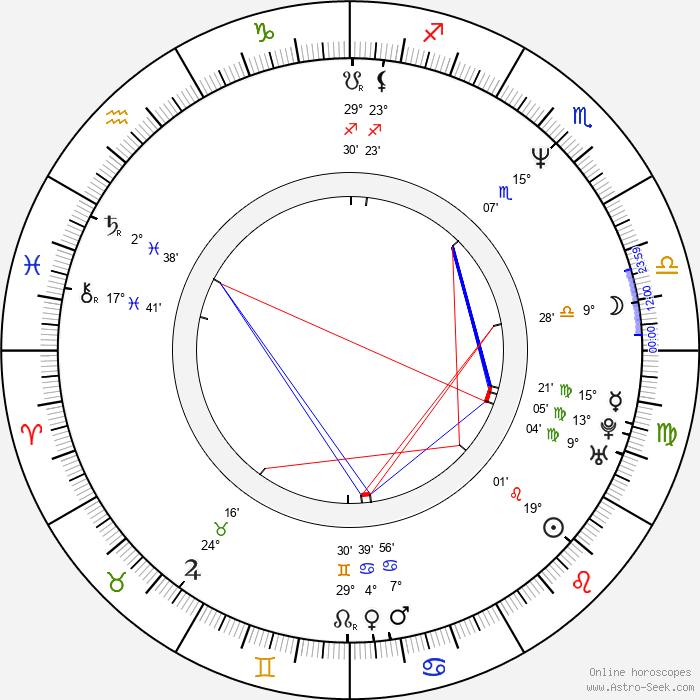 Miguel A. Núńez Jr. - Birth horoscope chart