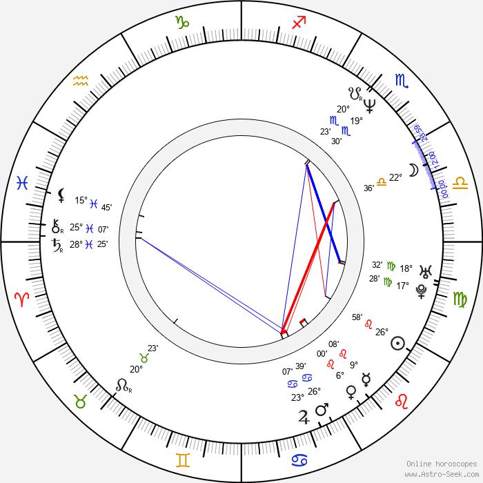 Miguel Albaladejo - Birth horoscope chart