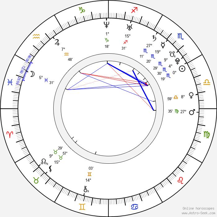Miguel - Birth horoscope chart