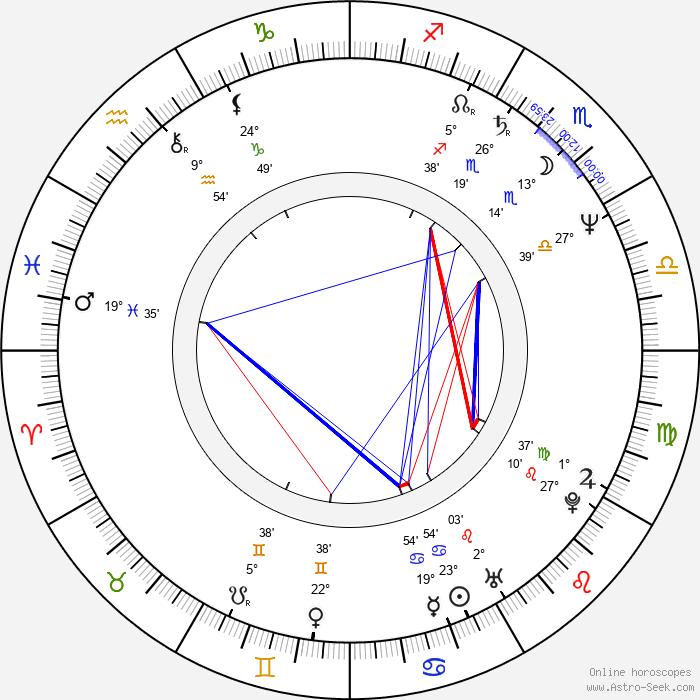 Miguelanxo Prado - Birth horoscope chart