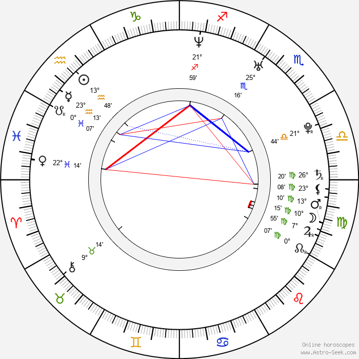 Miho Yoshioka - Birth horoscope chart