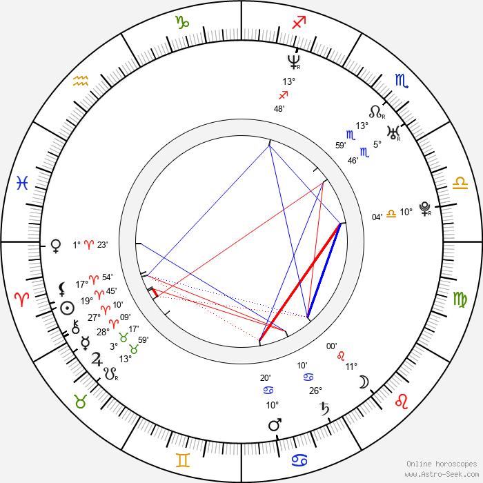 Mika Tard - Birth horoscope chart