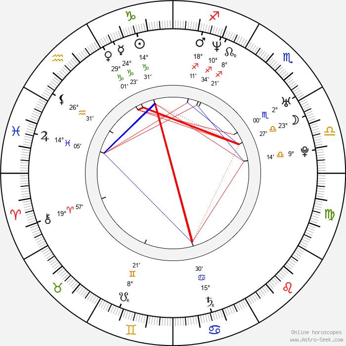 Mika Tauriainen - Birth horoscope chart