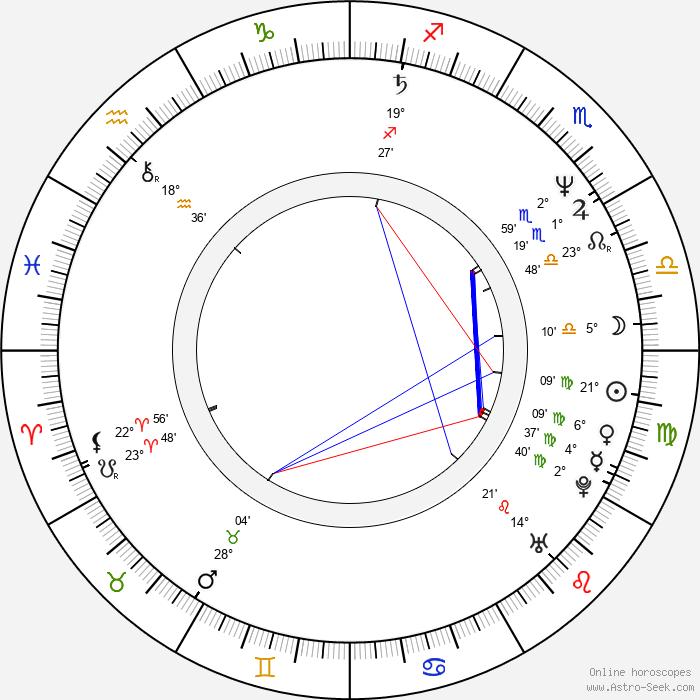 Mikael Birkkjær - Birth horoscope chart