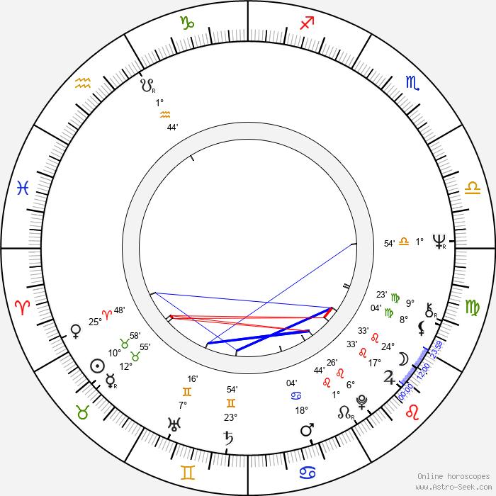 Mikael Wahlforss - Birth horoscope chart