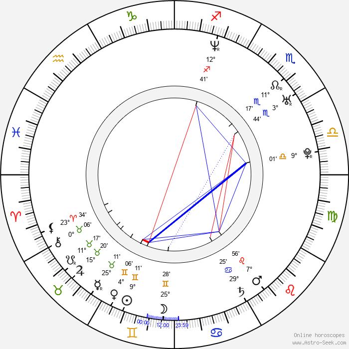 Mike Amigorena - Birth horoscope chart