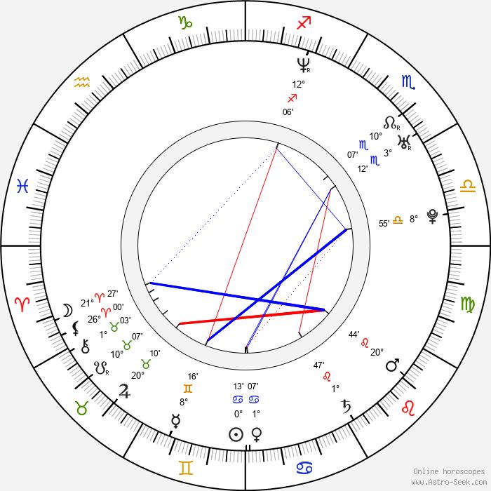 Mike Einziger - Birth horoscope chart