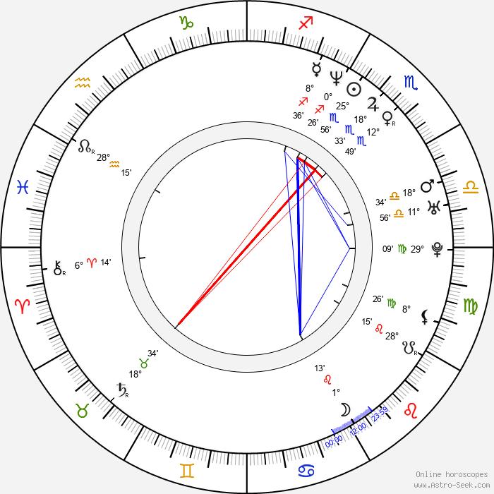 Mike Epps - Birth horoscope chart