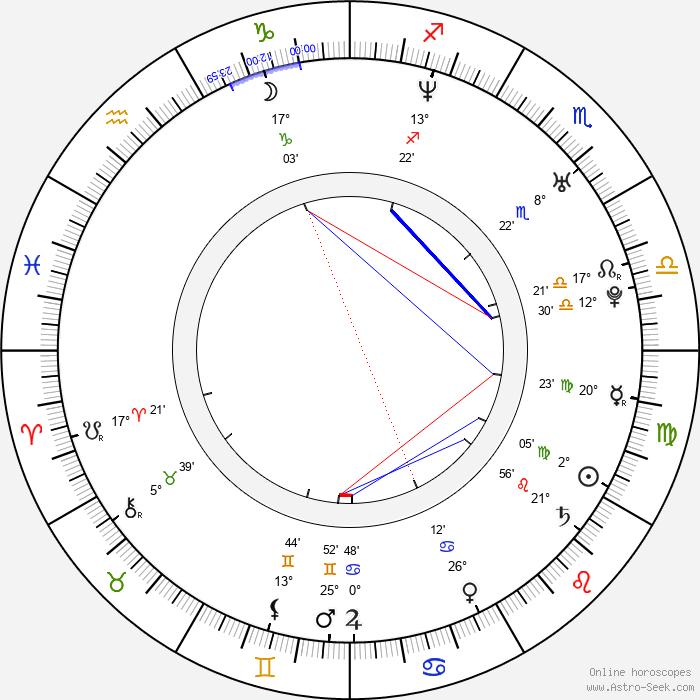 Mike Falkow - Birth horoscope chart