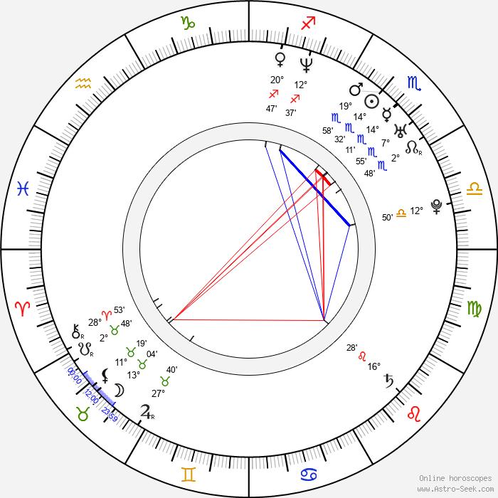 Mike Herrera - Birth horoscope chart