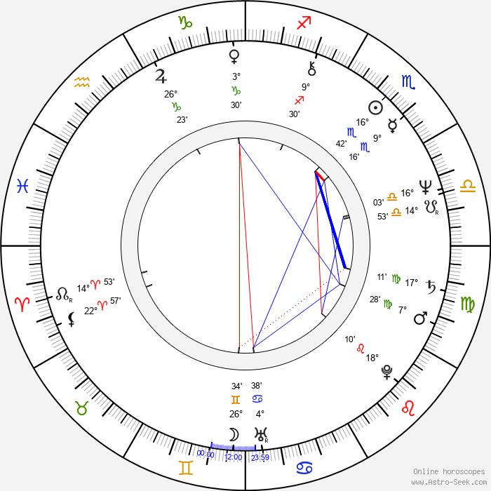 Mike Mareen - Birth horoscope chart