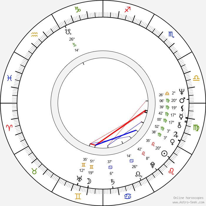 Mike Marshall - Birth horoscope chart