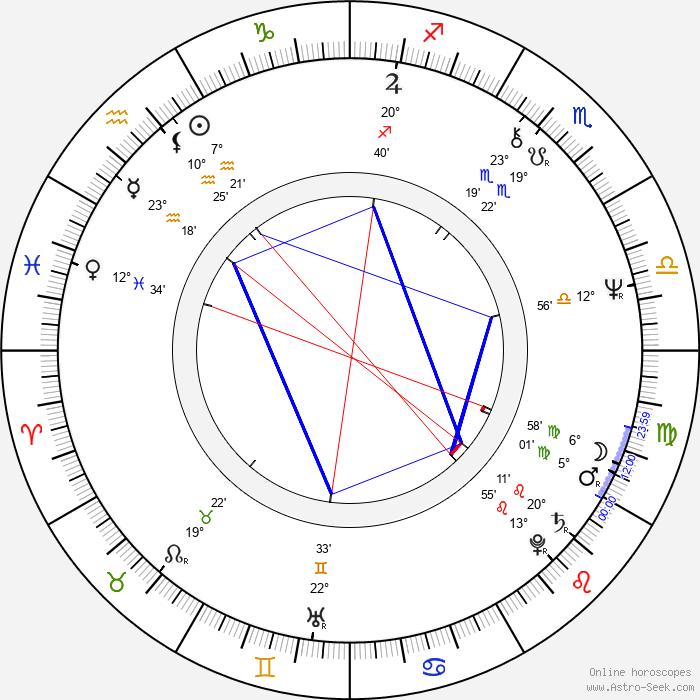 Mikhail Baryshnikov - Birth horoscope chart