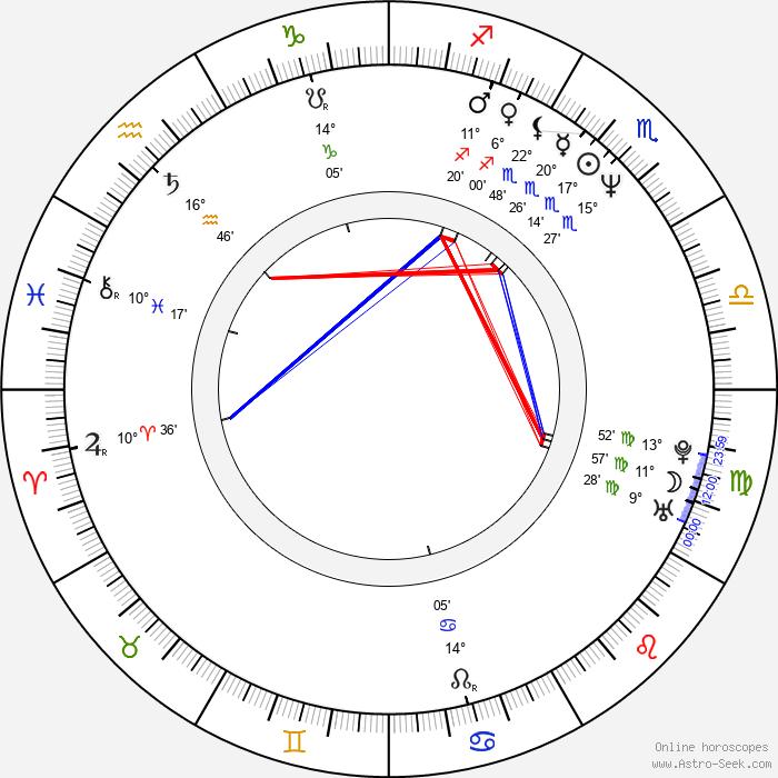 Mikhail Efremov - Birth horoscope chart