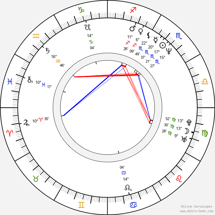 Mikhail Efremov - Birth horoscope chart