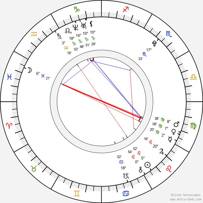 Miki Ishikawa - Birth horoscope chart