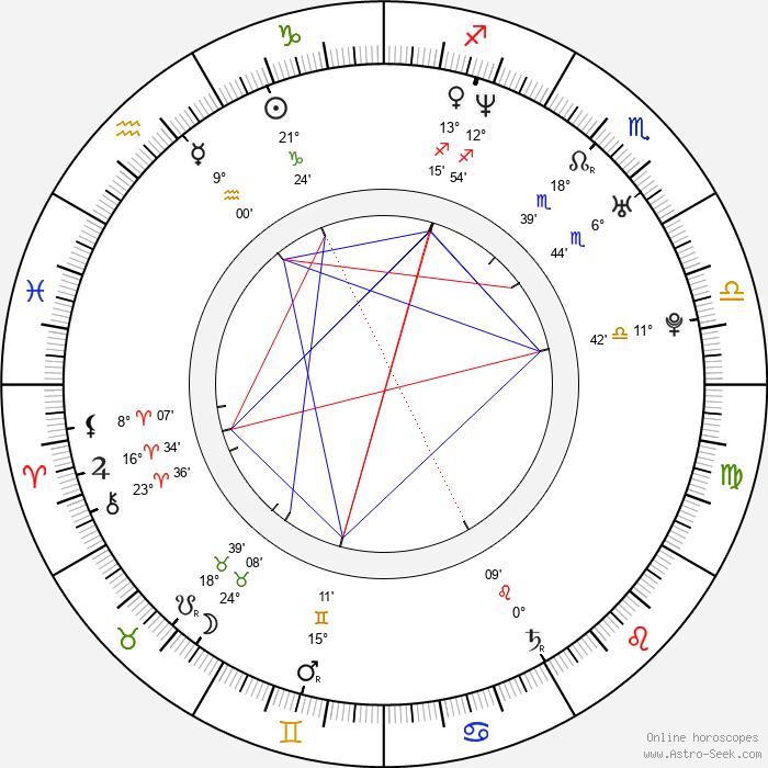 Miki Nakatani - Birth horoscope chart