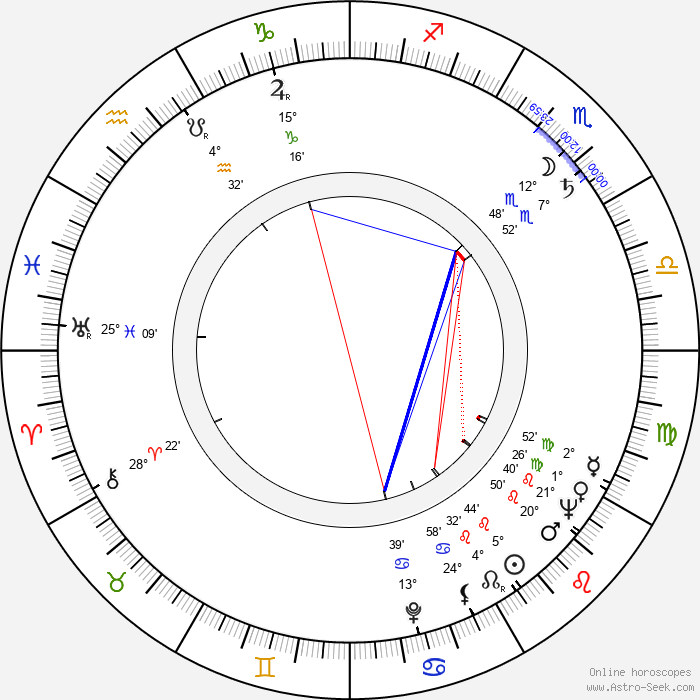 Mikis Theodorakis - Birth horoscope chart