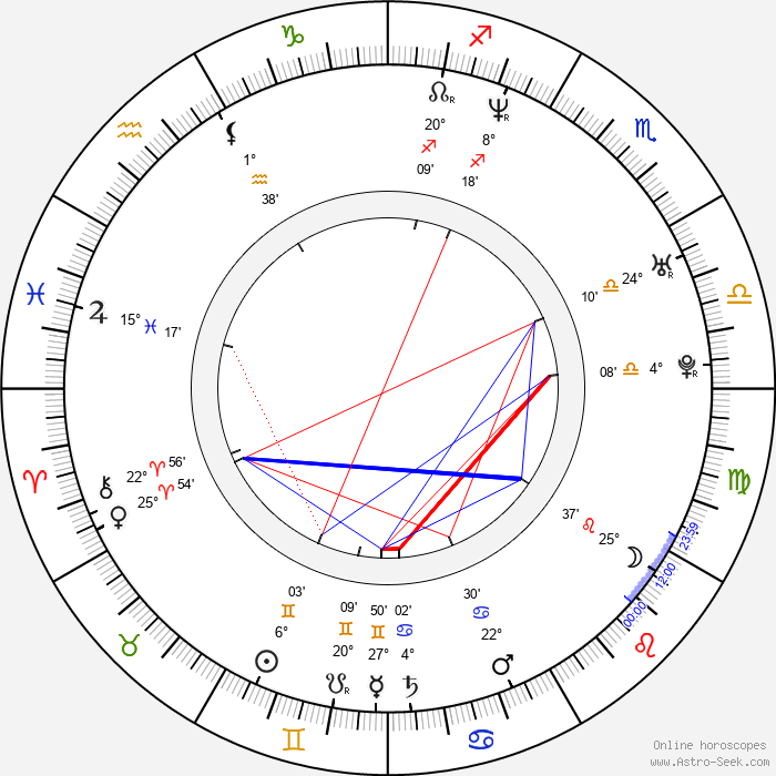 Mikki Padilla - Birth horoscope chart