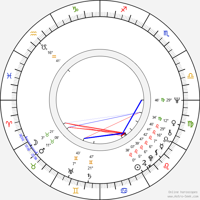 Mikko Ala-Leppilampi - Birth horoscope chart