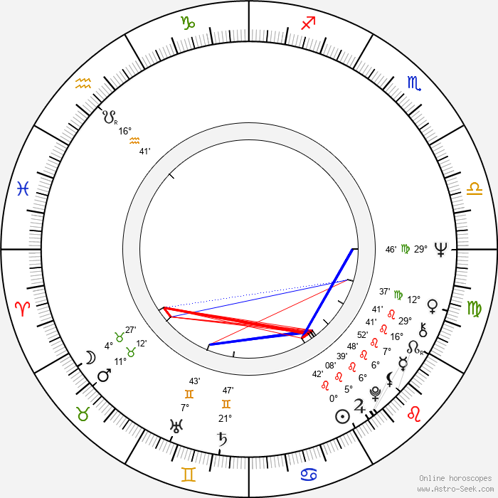 Mikko Ala-Leppilampi - Birth horoscope chart