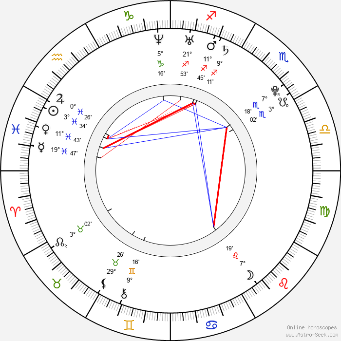 Miko Hughes - Birth horoscope chart