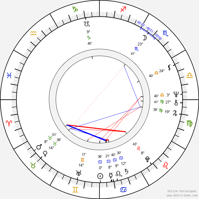 Miko Mission - Birth horoscope chart