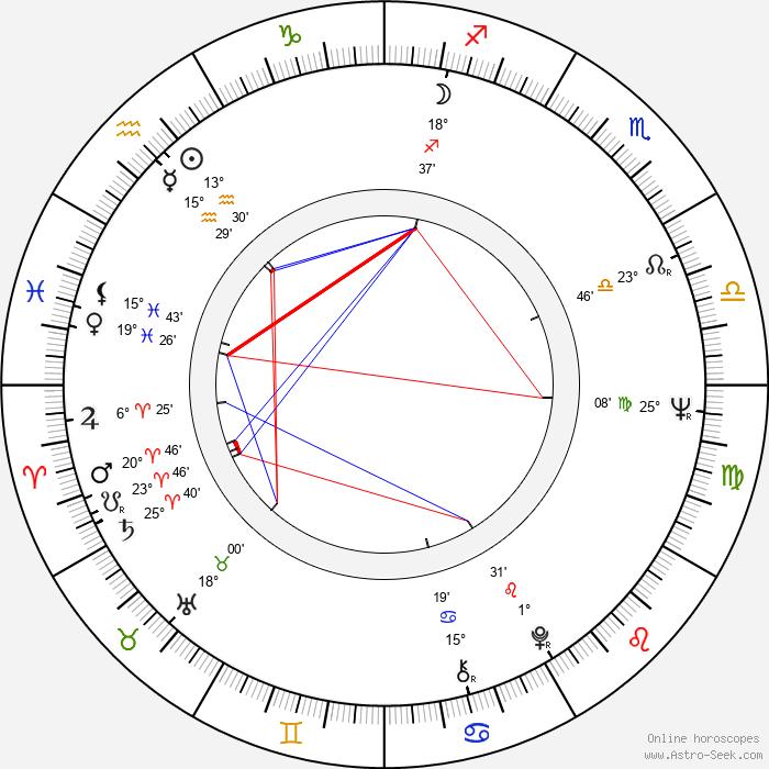 Milan Lasica - Birth horoscope chart