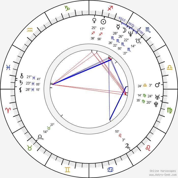 Milan Špalek - Birth horoscope chart