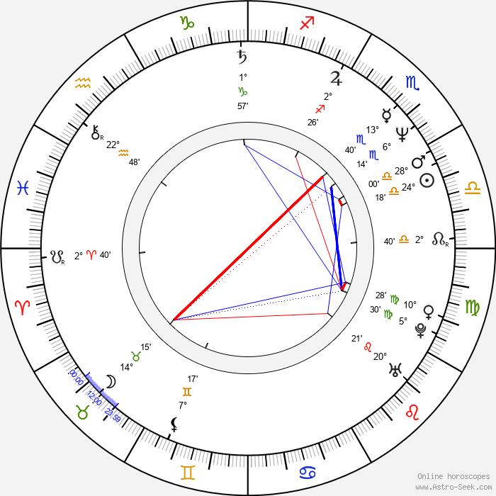 Milcho Manchevski - Birth horoscope chart