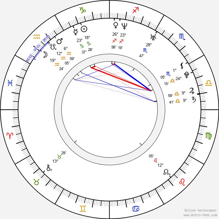 Miles Brandman - Birth horoscope chart