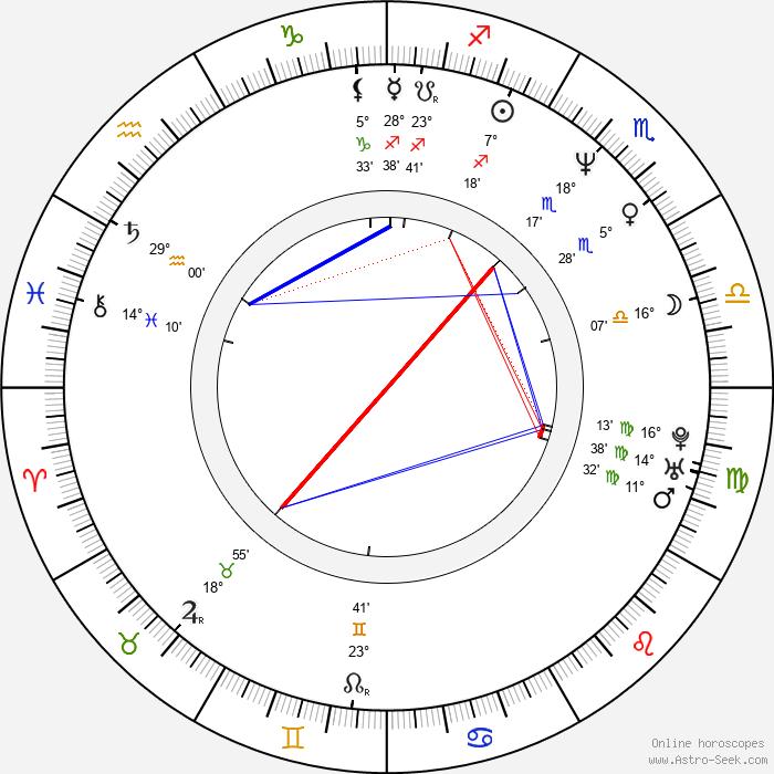 Miljenko Matijevic - Birth horoscope chart