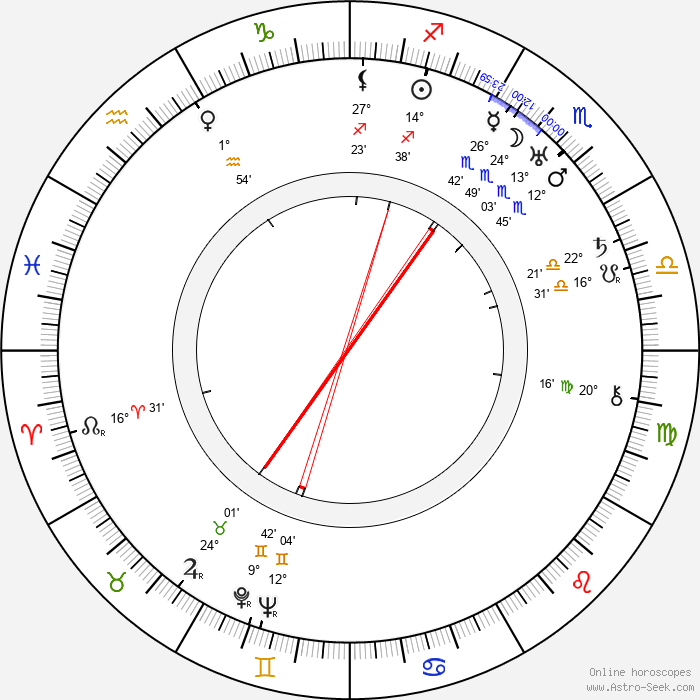 Millard Webb - Birth horoscope chart