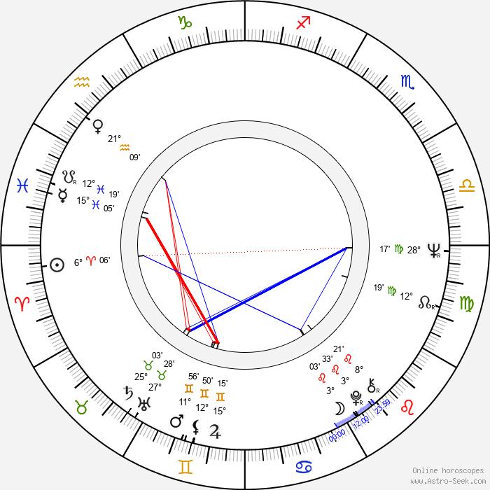 Miluše Dreiseitlová - Birth horoscope chart