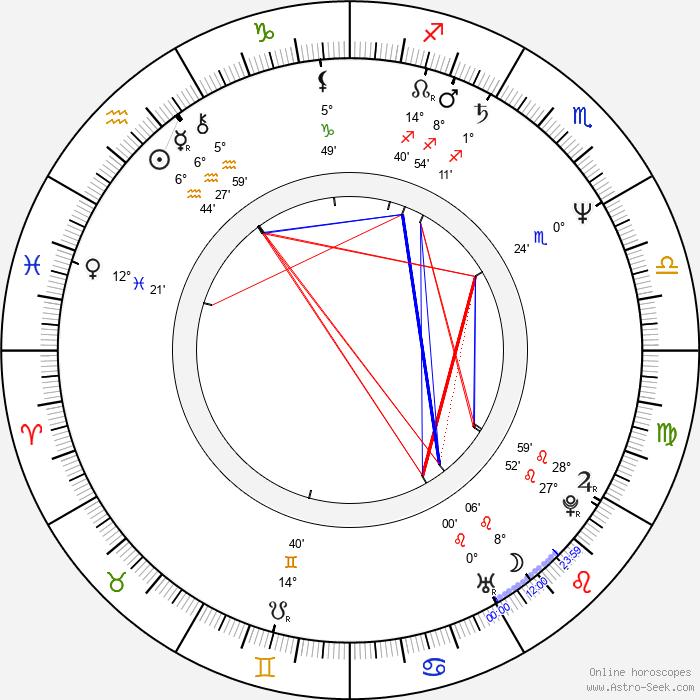 Mimi Rogers - Birth horoscope chart
