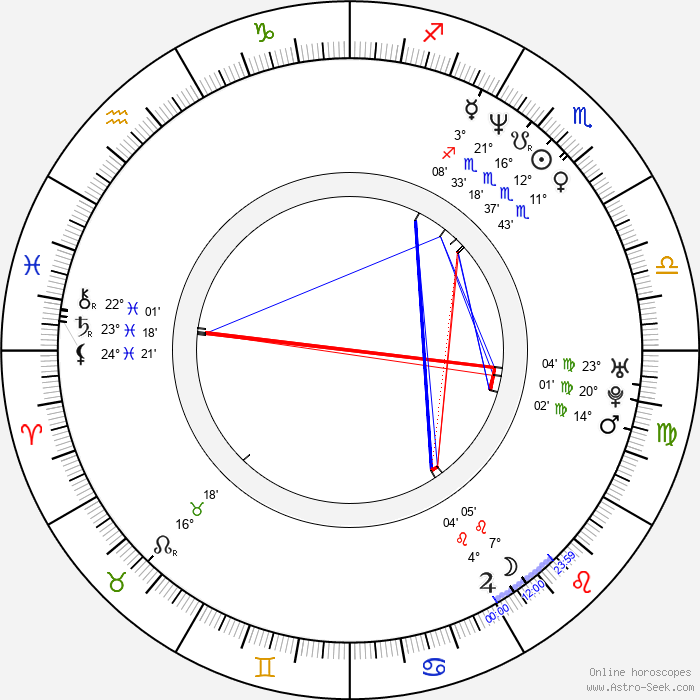 Min-gi Jo - Birth horoscope chart
