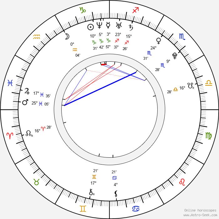 Min-jeong Song - Birth horoscope chart