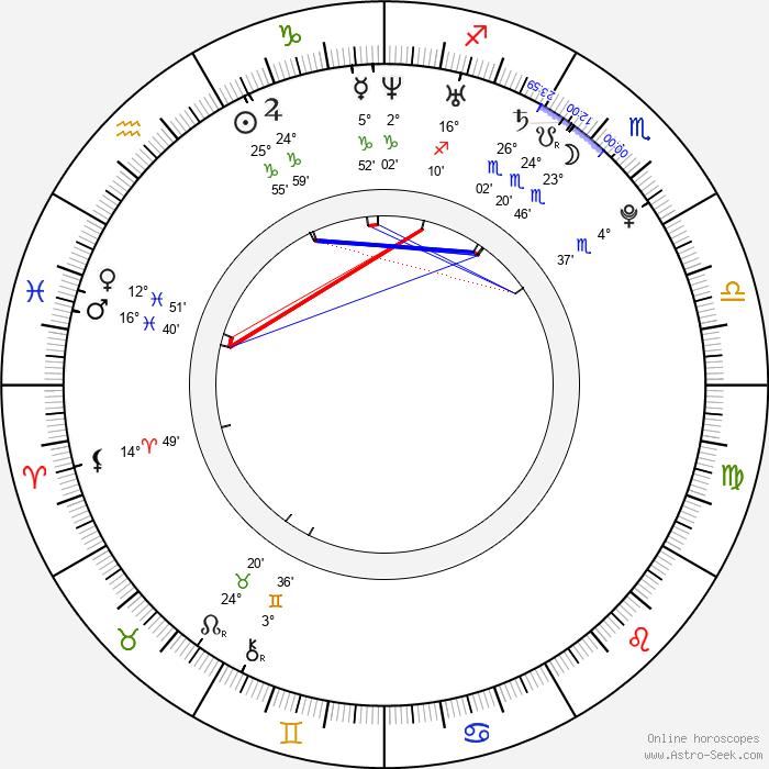 Min-ki Lee - Birth horoscope chart