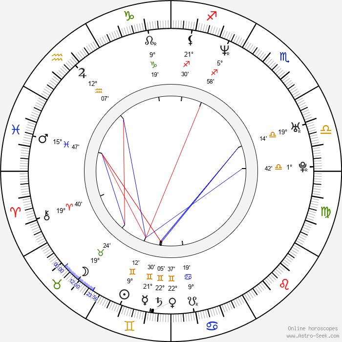 Minae Noji - Birth horoscope chart