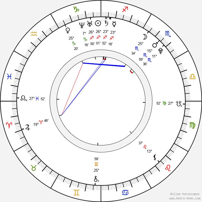 Minami Tsukui - Birth horoscope chart
