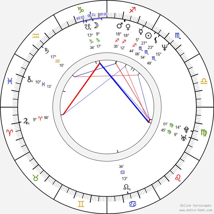 Ming-Na Wen - Birth horoscope chart