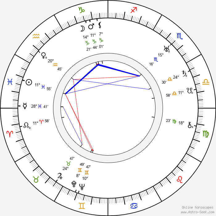 Minoru Murata - Birth horoscope chart