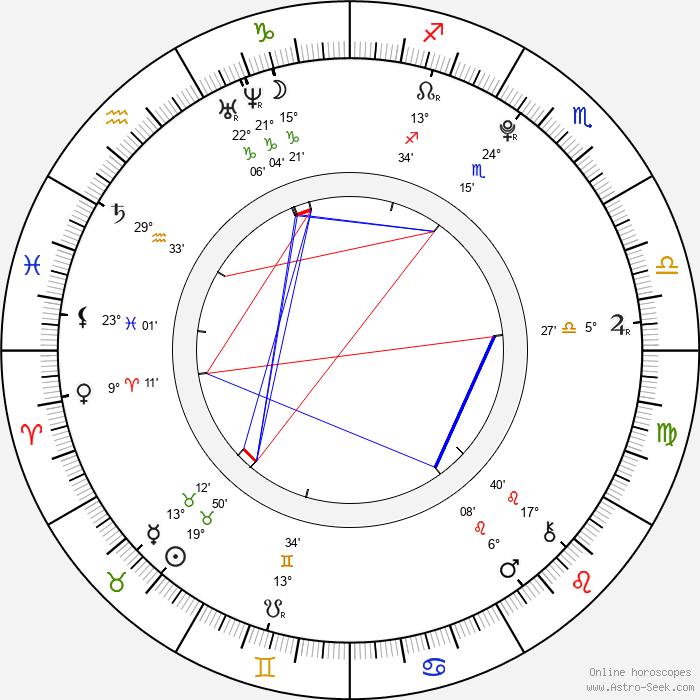 Mirai Shida - Birth horoscope chart