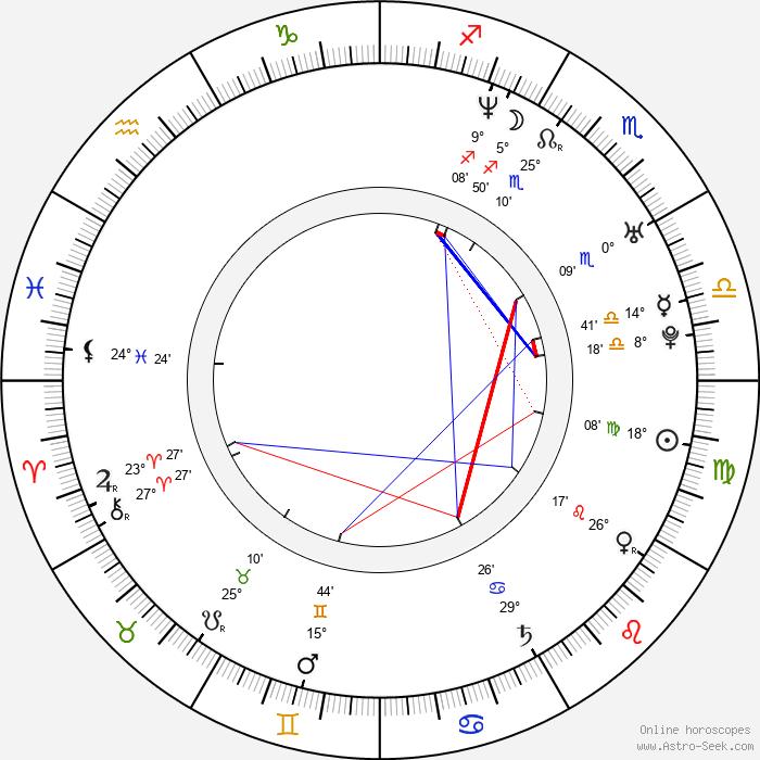 Miranda Leonhardt - Birth horoscope chart